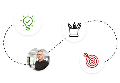 roadmap-marketplaces-integratie-platform-effectconnect