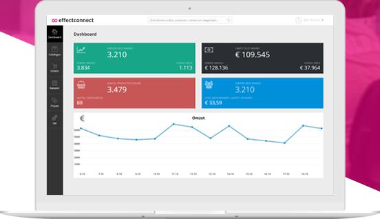 marketplace-integration-platform-groothandels-merken-ecommerce-effectconnect
